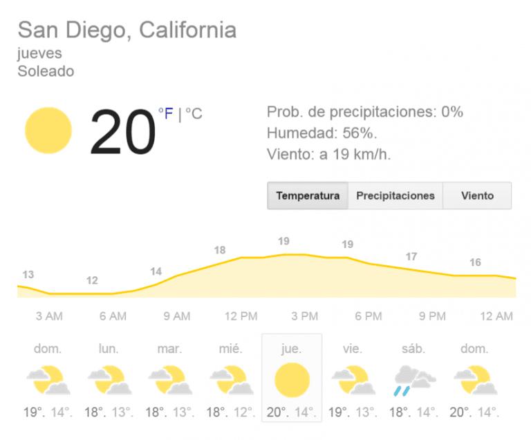EL-CLIMA-EN-SAN-DIEGO-TEMPERATURA-SUAVES