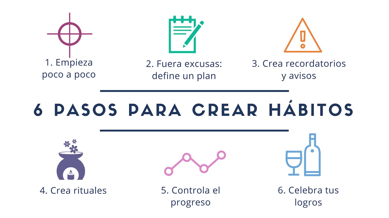 6 Pasos que Funcionan para Crear Hábitos y Mantenerlos (si quieres)