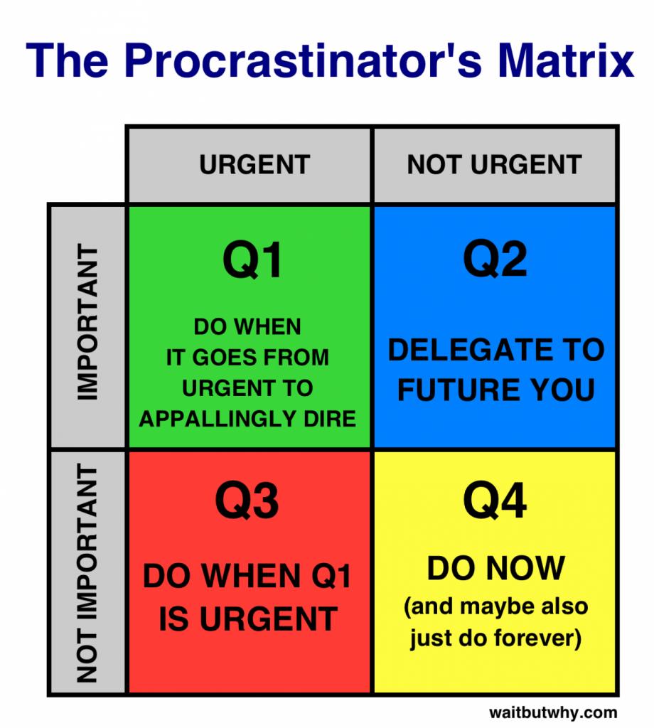 la-matriz-del-procrastinador