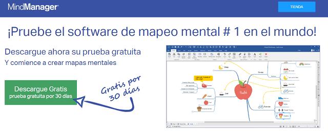 crear mapas mentales con MindManager