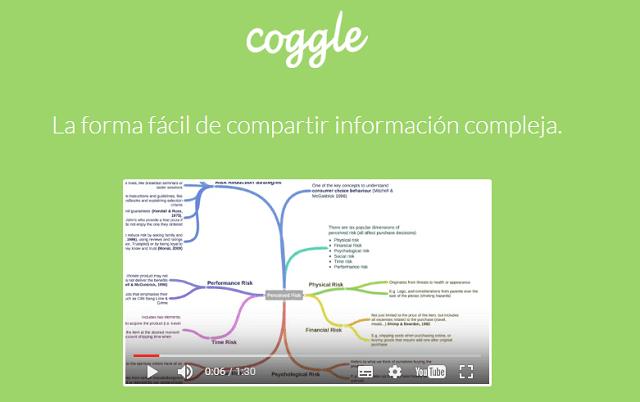 herramientas mapas mentales Coggle
