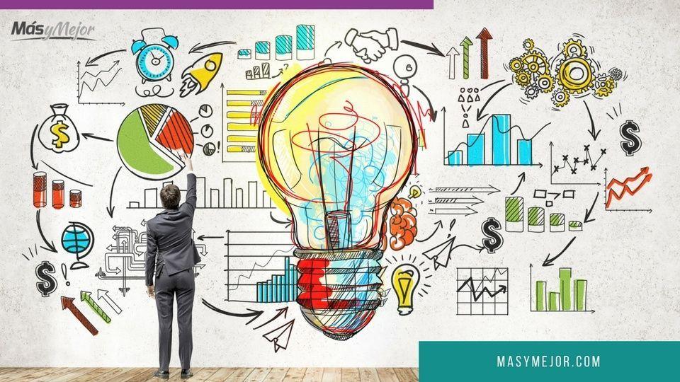Qué es emprender - Más y Mejor