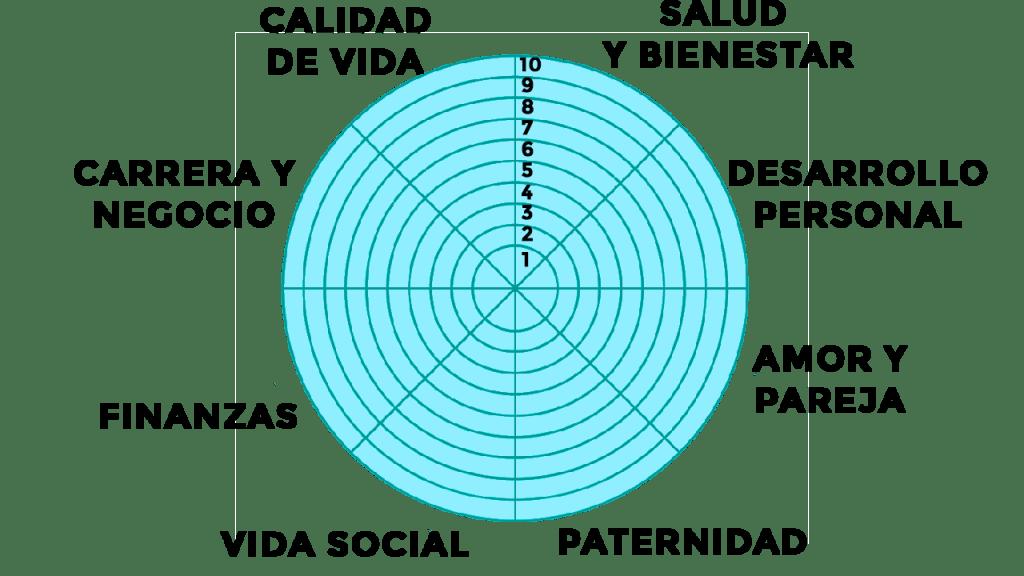 RUEDA-DE-LA-VIDA-3