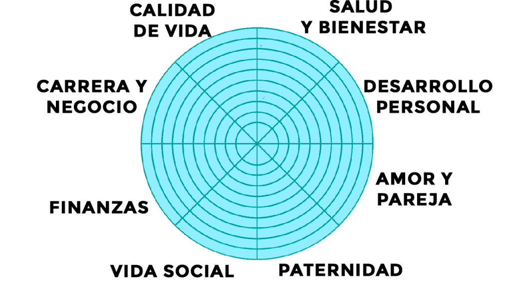 RUEDA-DE-LA-VIDA-2